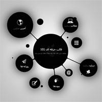 قالب حرفه ای بلاگفا با طراحی مولکولی
